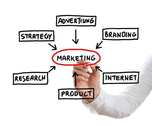 Korzyści płynące ze współpracy z agencją reklamową